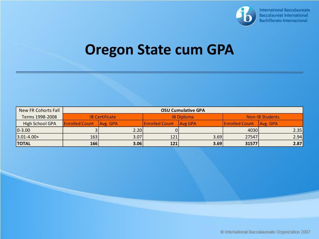 Oregon State cum GPA