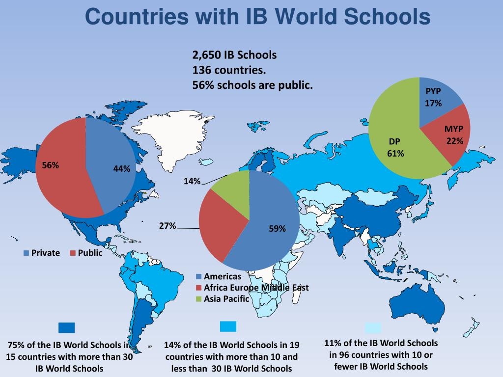 Countries with IB World Schools