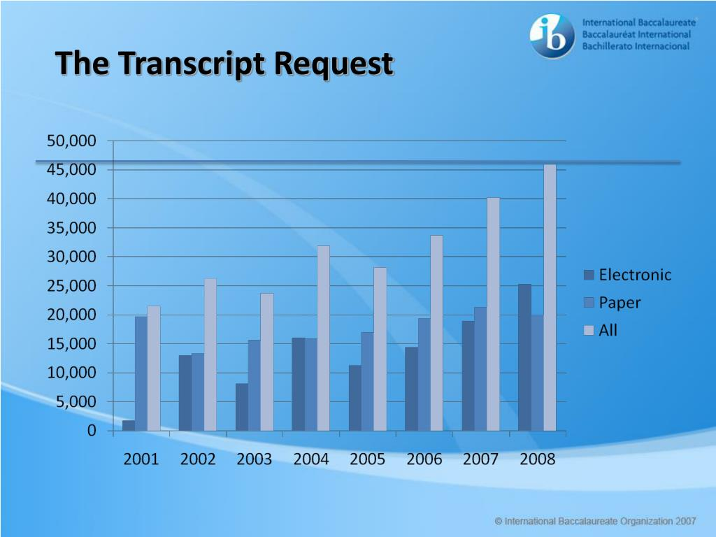 The Transcript Request