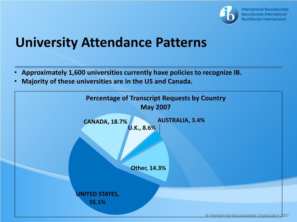University Attendance Patterns