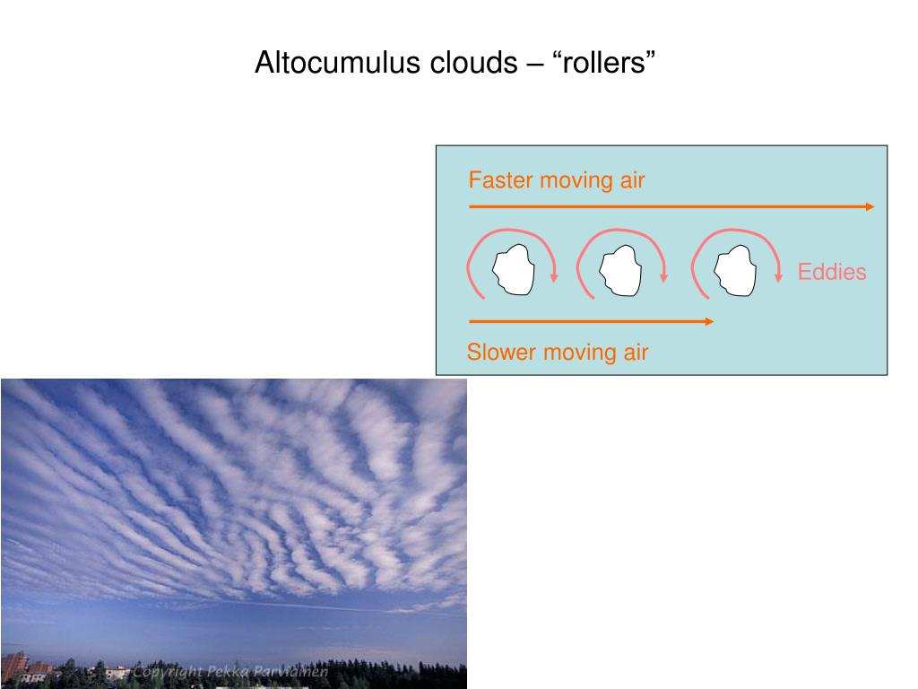 "Altocumulus clouds – ""rollers"""