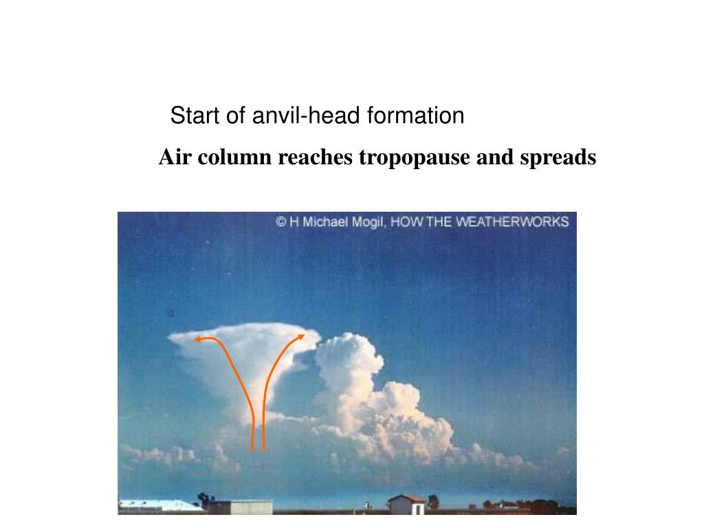 Start of anvil-head formation