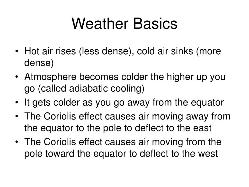 Weather Basics