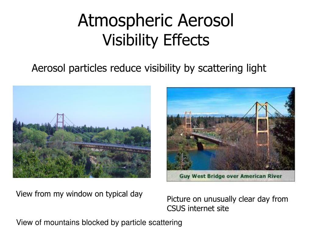 Atmospheric Aerosol