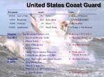 united states coast guard