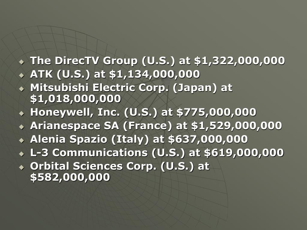 The DirecTV Group (U.S.) at $1,322,000,000