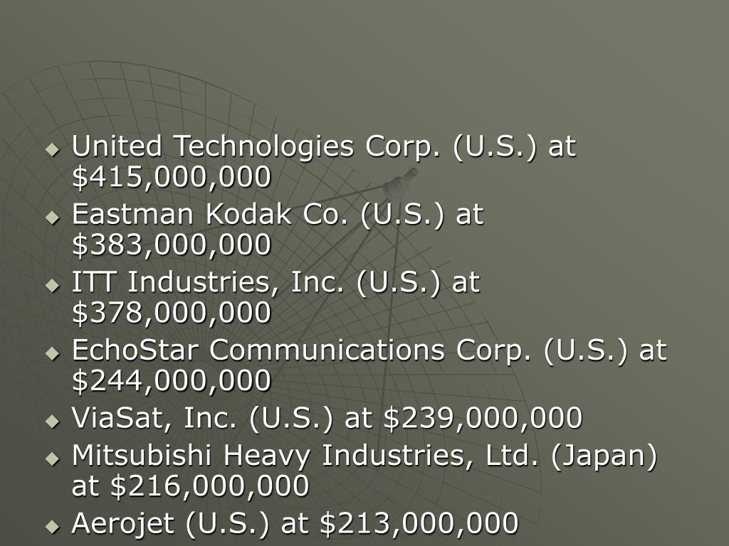 United Technologies Corp. (U.S.) at $415,000,000