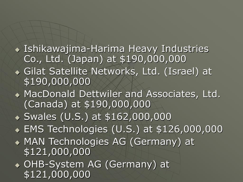 Ishikawajima-Harima Heavy Industries Co., Ltd. (Japan) at $190,000,000