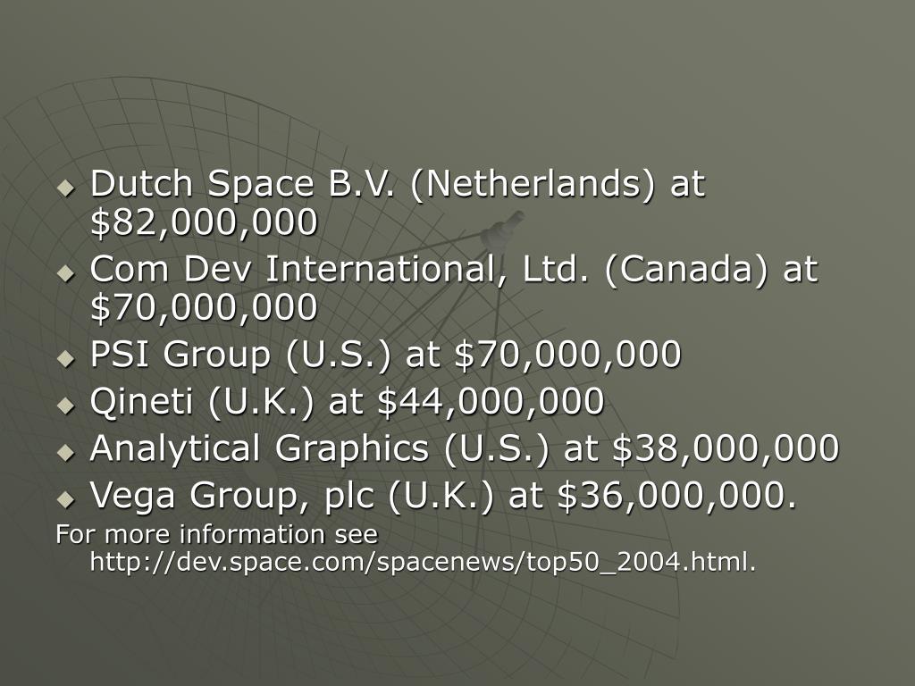 Dutch Space B.V. (Netherlands) at $82,000,000