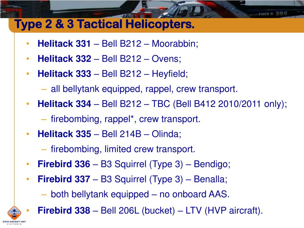 Type 2 & 3 Tactical Helicopters.