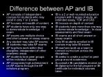 difference between ap and ib