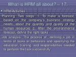 what is hrm all about 17160
