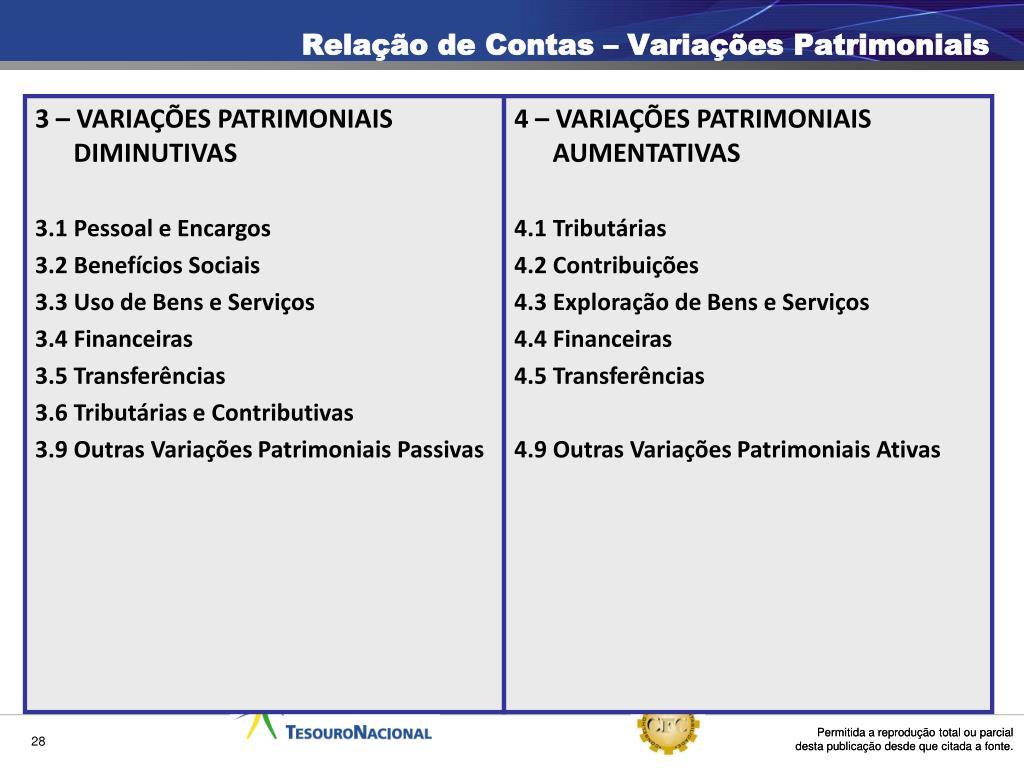 Relação de Contas – Variações Patrimoniais