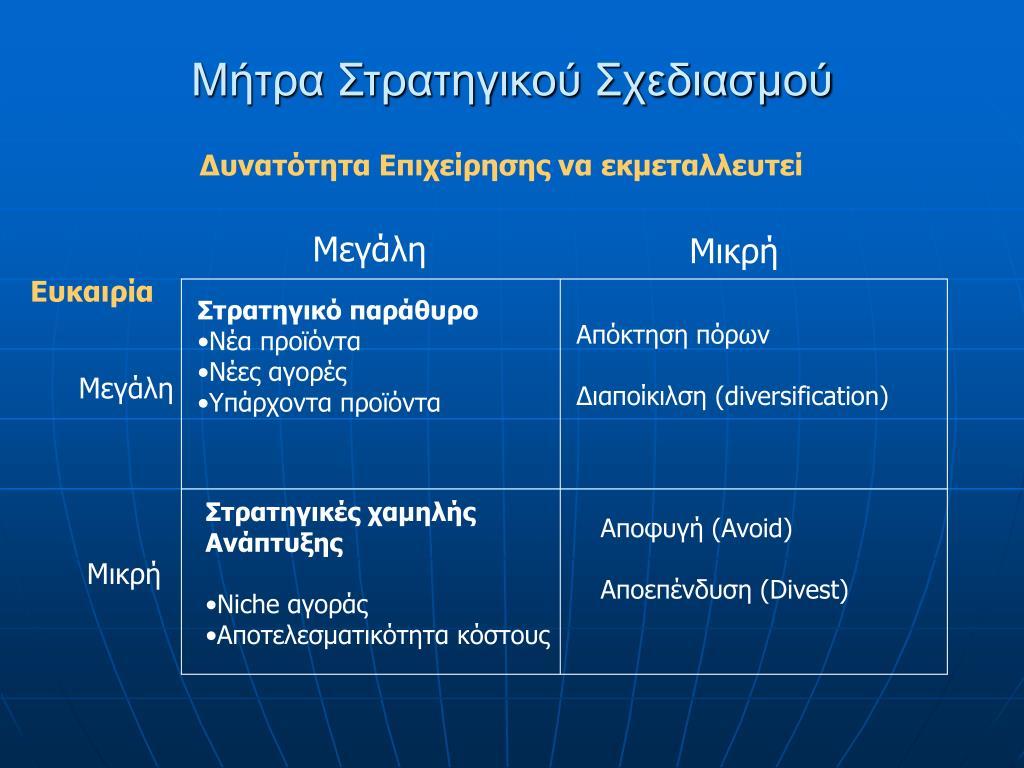 Μήτρα Στρατηγικού Σχεδιασμού