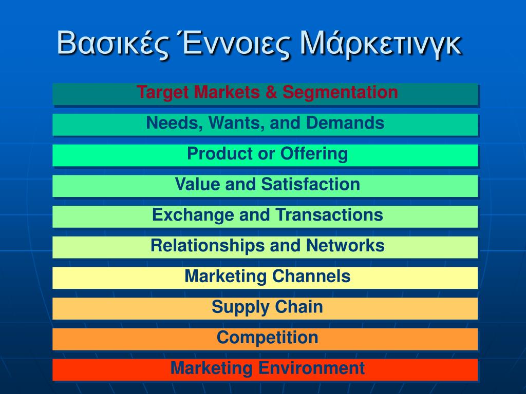 Βασικές Έννοιες Μάρκετινγκ