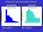 initial 0 2 km azimuthal shear