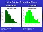 initial 3 6 km azimuthal shear