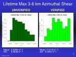 lifetime max 3 6 km azimuthal shear