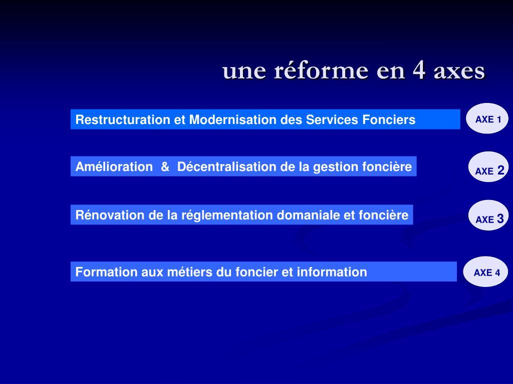 une réforme en 4 axes
