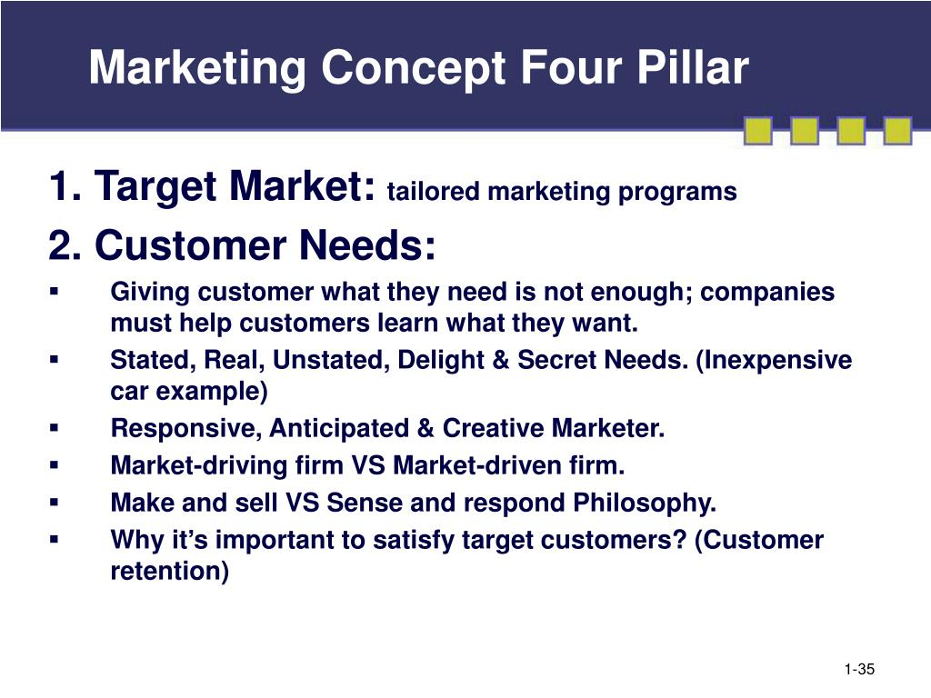 Marketing Concept Four Pillar