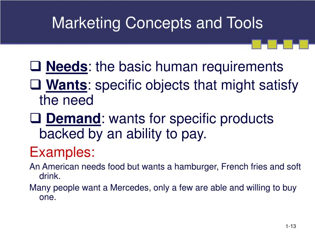 Marketing Concepts and Tools