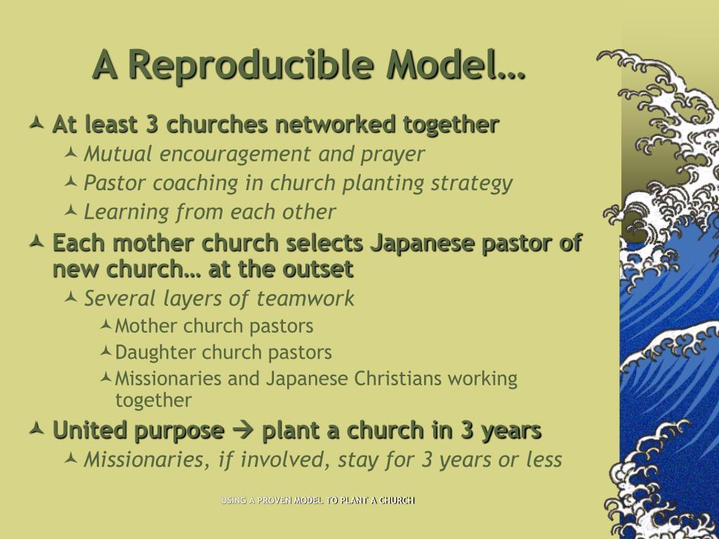 A Reproducible Model…