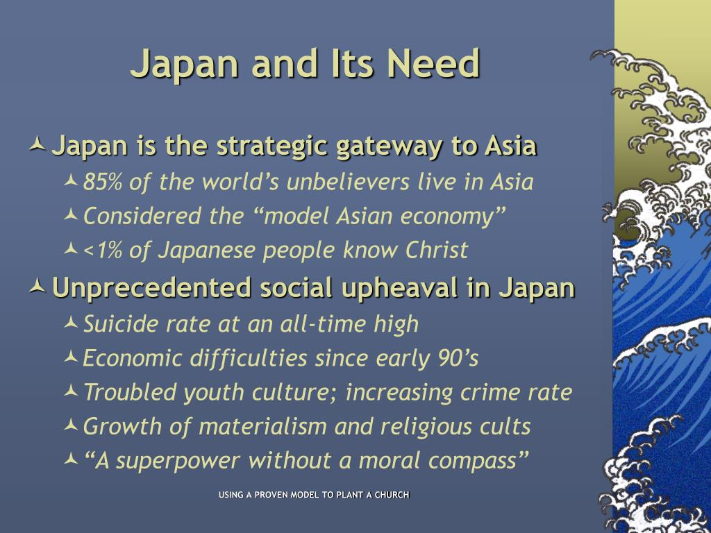 Japan and Its Need