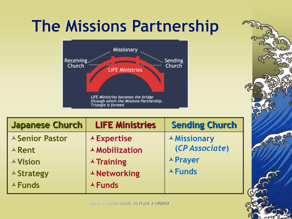 The Missions Partnership