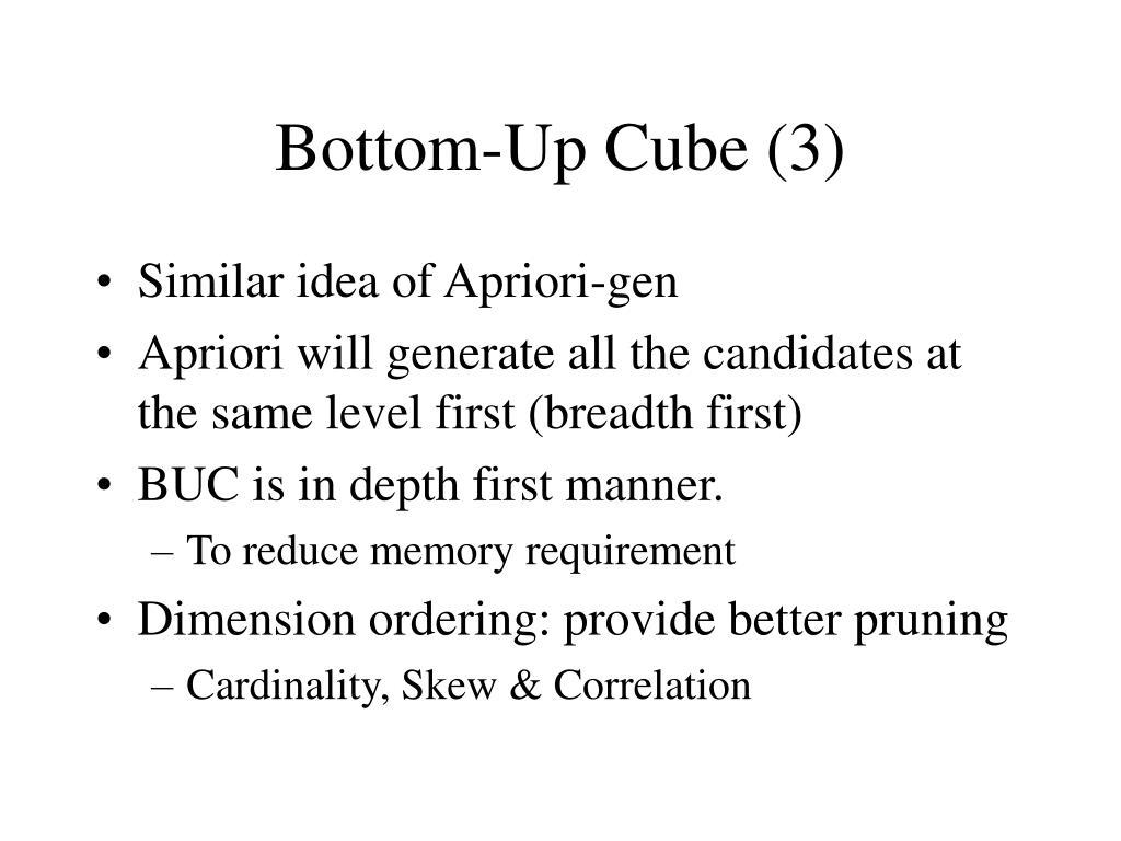 Bottom-Up Cube (3)