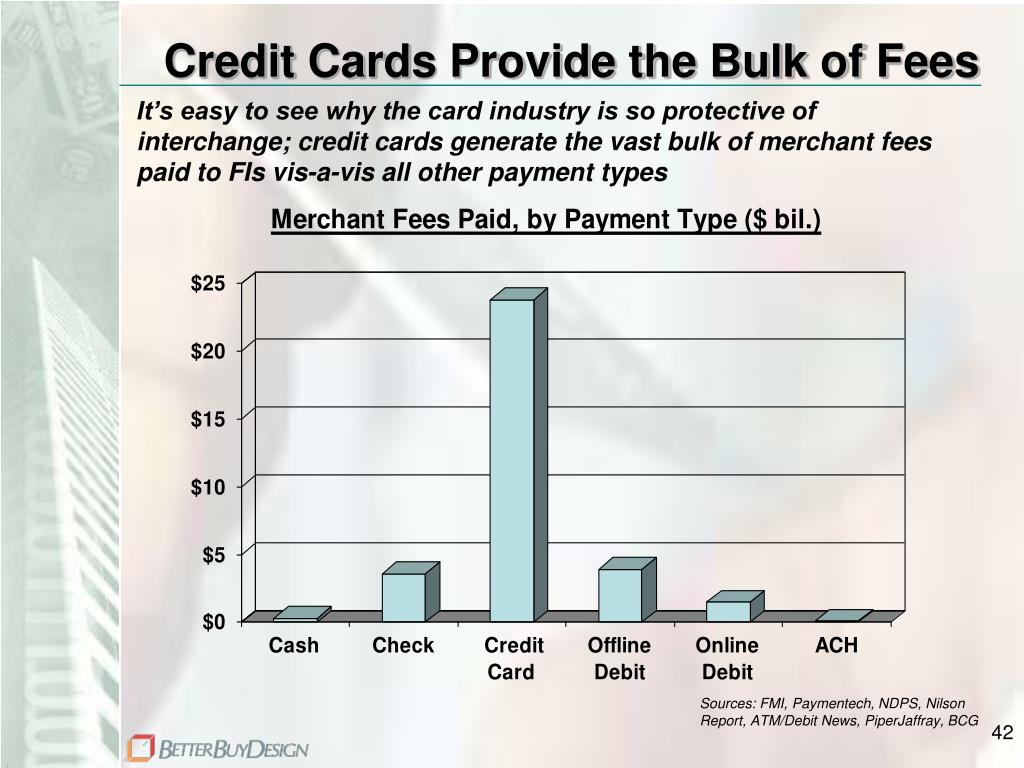Credit Cards Provide the Bulk of Fees