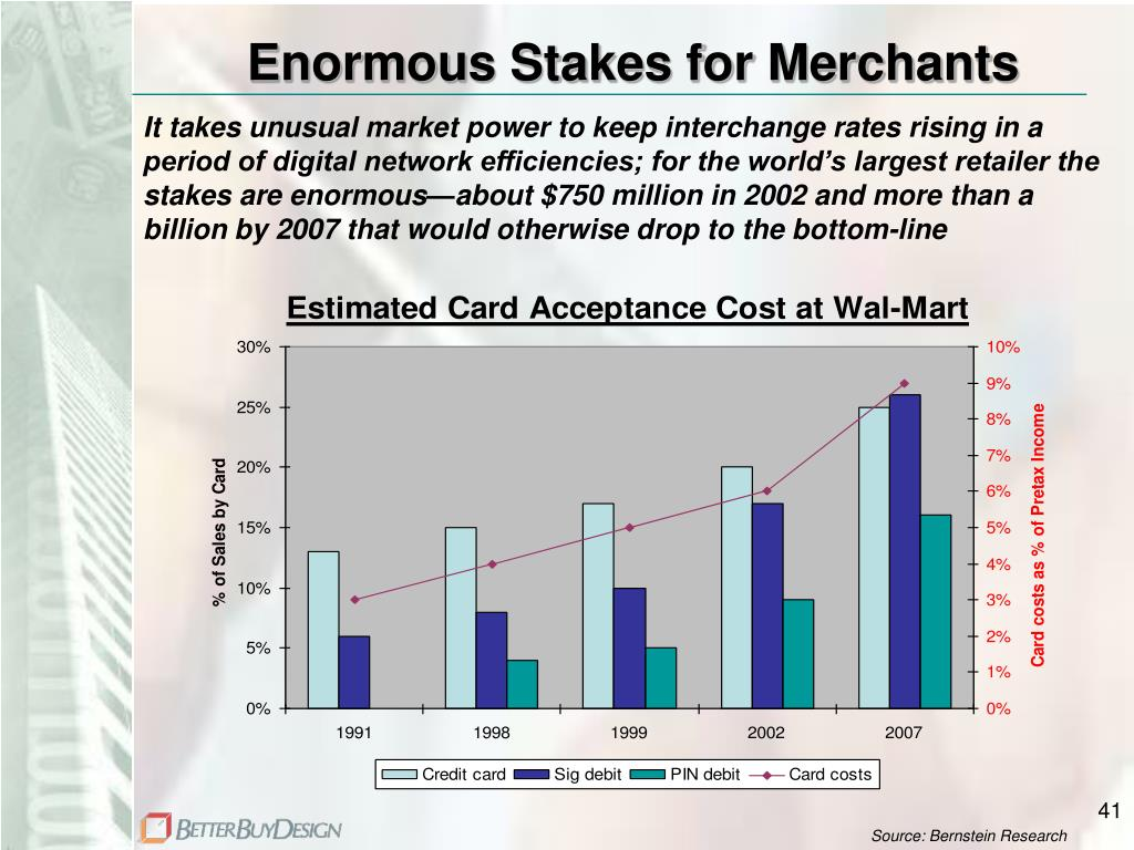Enormous Stakes for Merchants