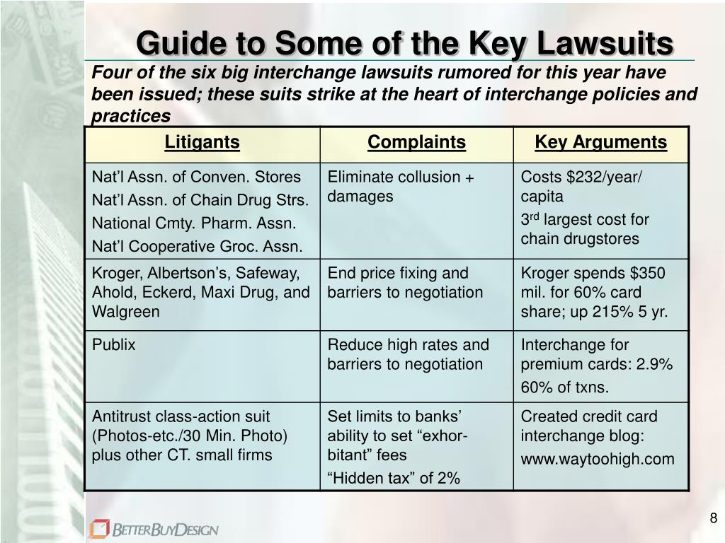 Guide to Some of the Key Lawsuits
