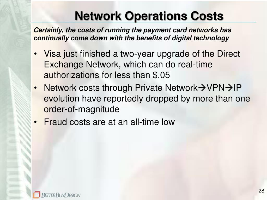Network Operations Costs
