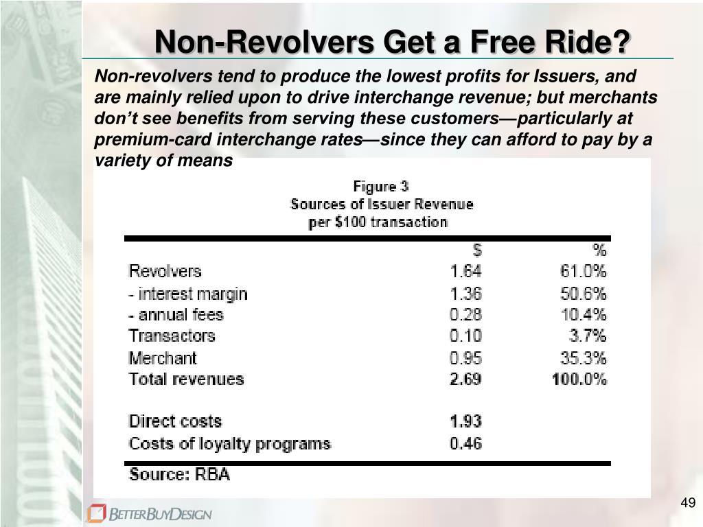 Non-Revolvers Get a Free Ride?