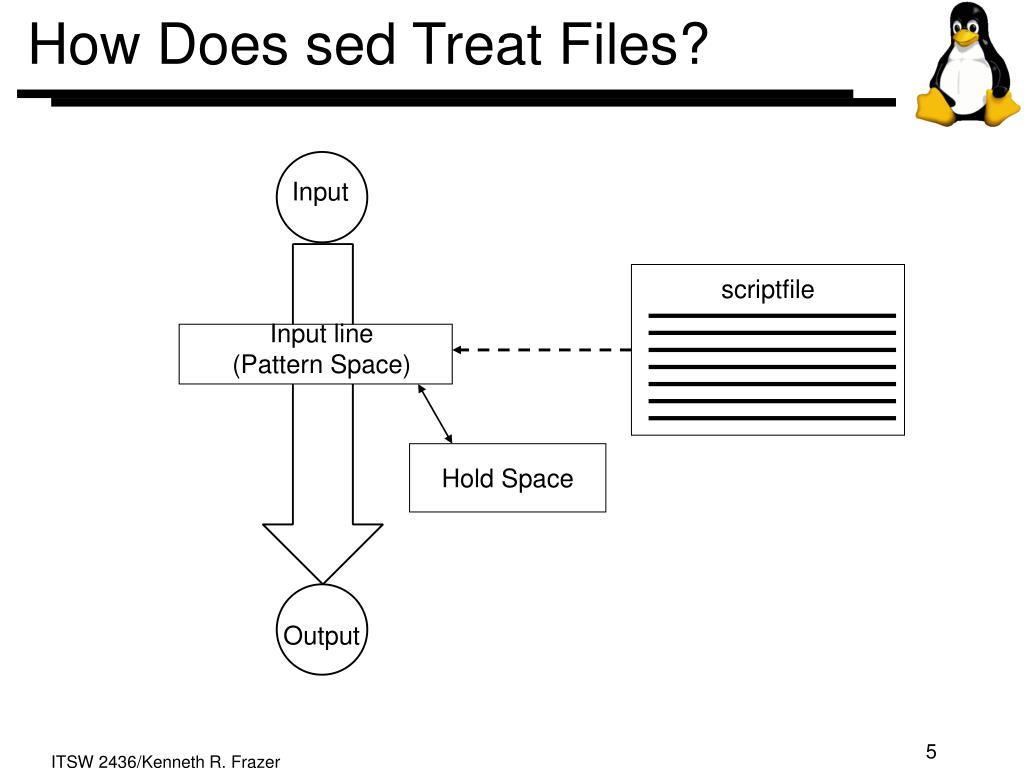 How Does sed Treat Files?