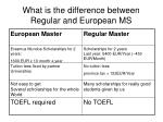 what is the difference between regular and european ms21