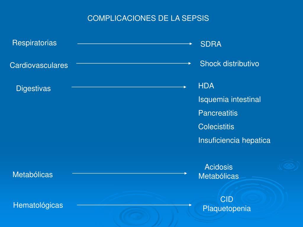 COMPLICACIONES DE LA SEPSIS