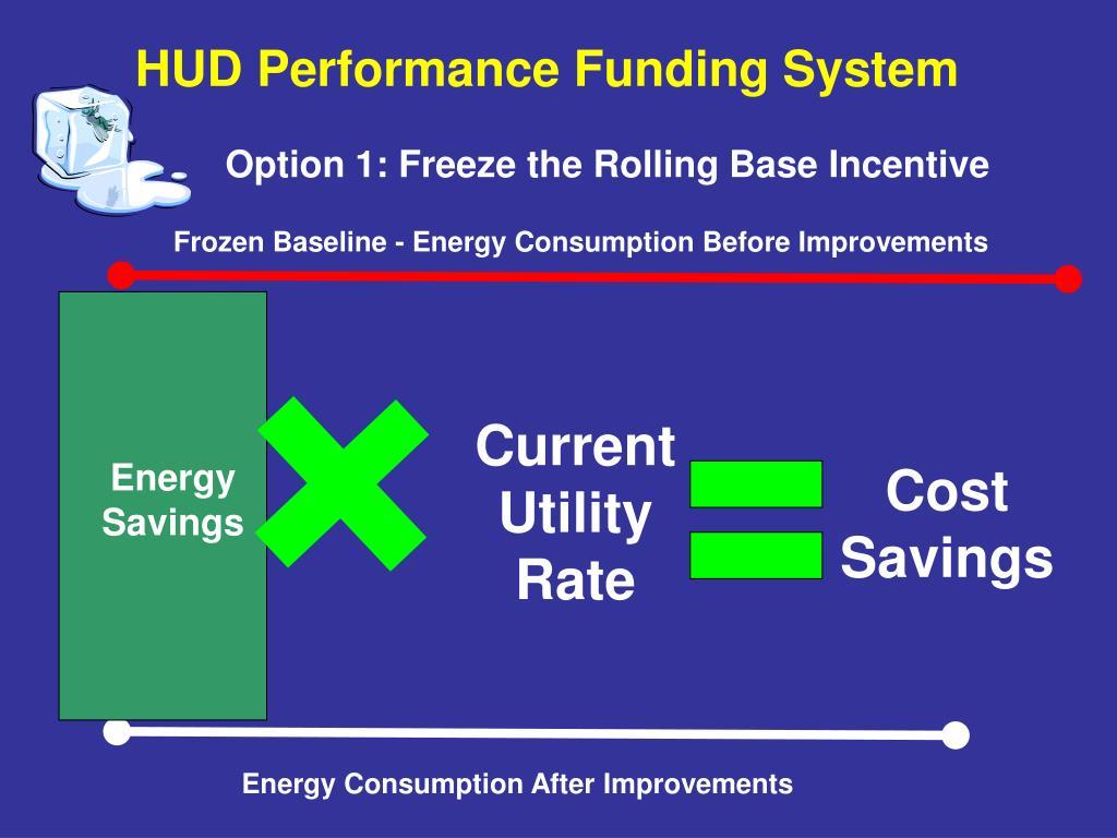 Frozen Baseline - Energy Consumption Before Improvements