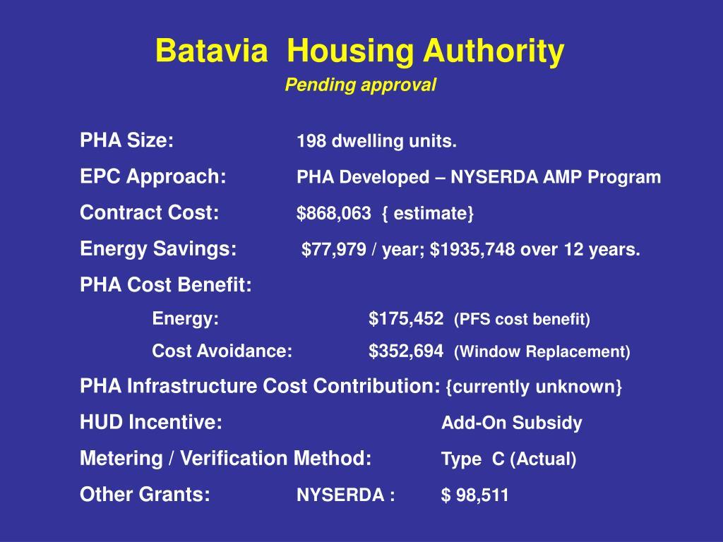 Batavia  Housing Authority