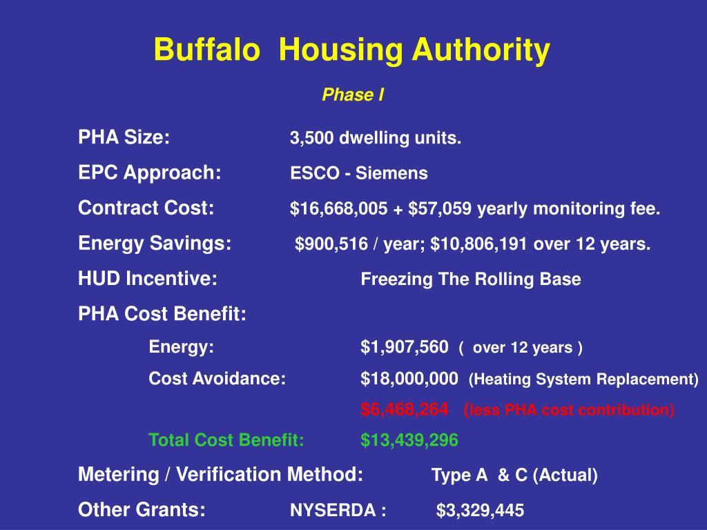 Buffalo  Housing Authority