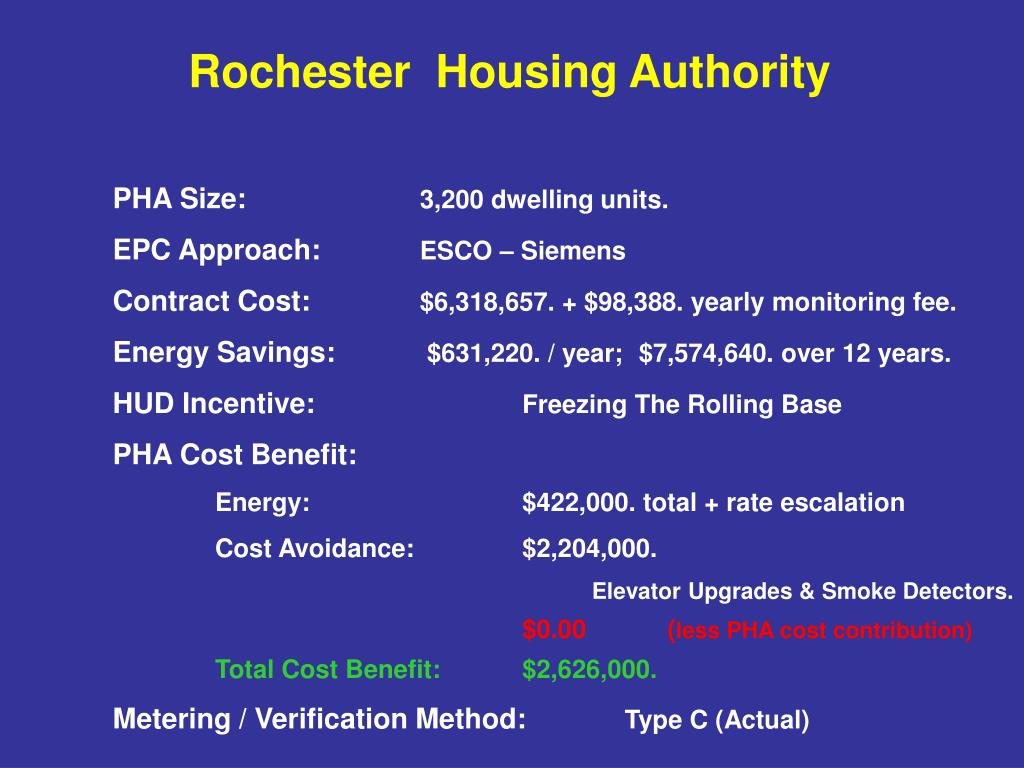 Rochester  Housing Authority