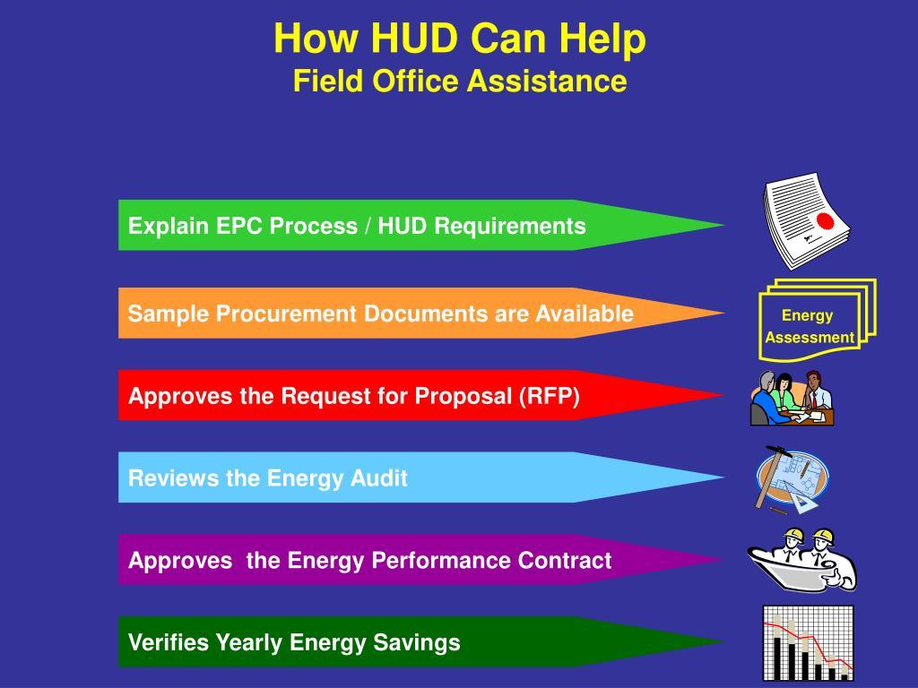 Explain EPC Process / HUD Requirements