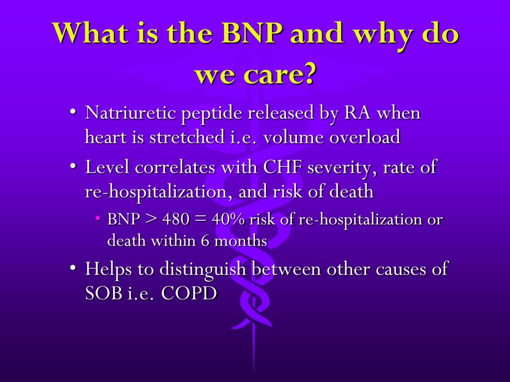 What is the BNP and why do we care?