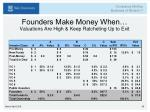 founders make money when valuations are high keep ratcheting up to exit