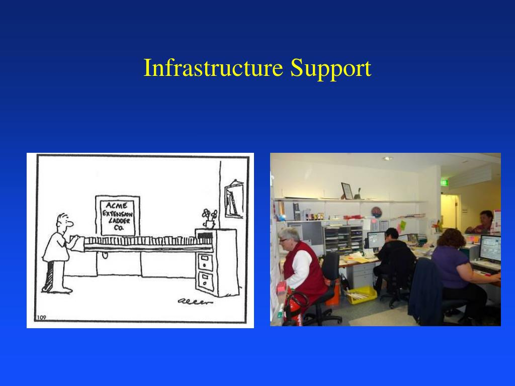 Infrastructure Support