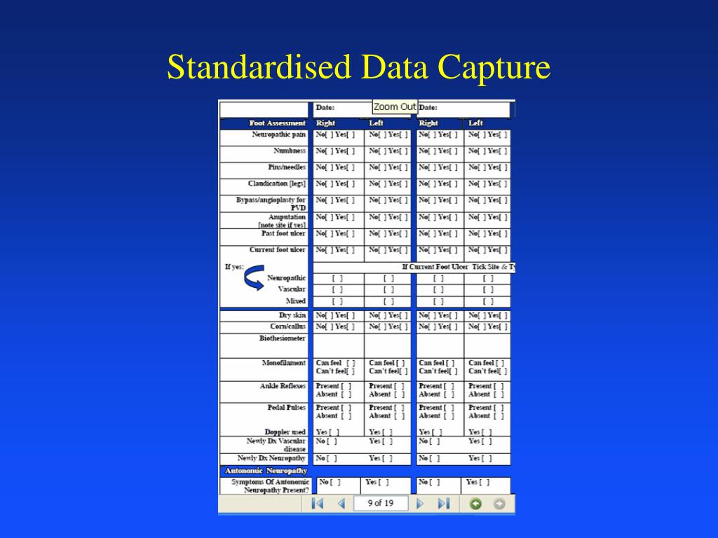 Standardised Data Capture