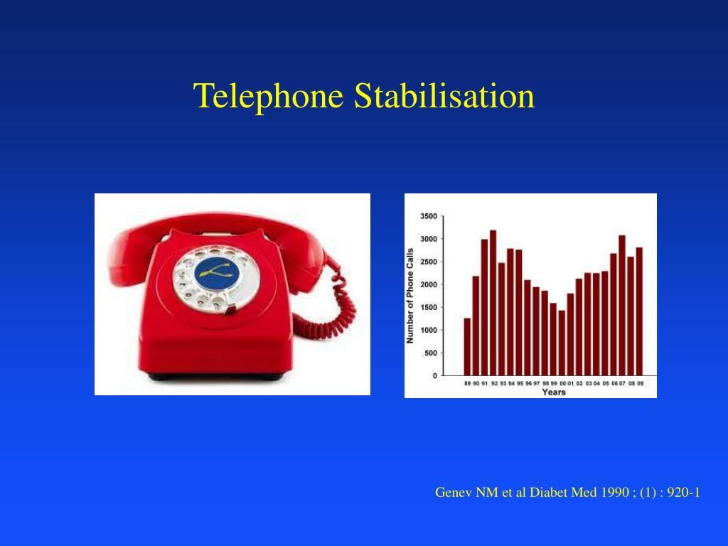 Telephone Stabilisation