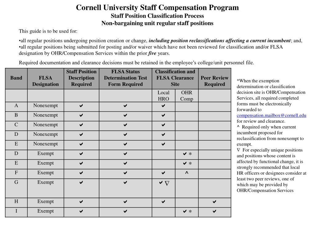 Cornell University Staff Compensation Program