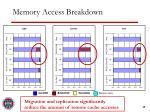 memory access breakdown1