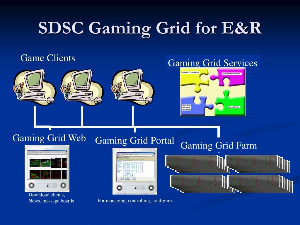 sdsc gaming grid for e r l.